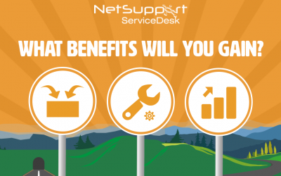 The benefits of NetSupport Servicedesk